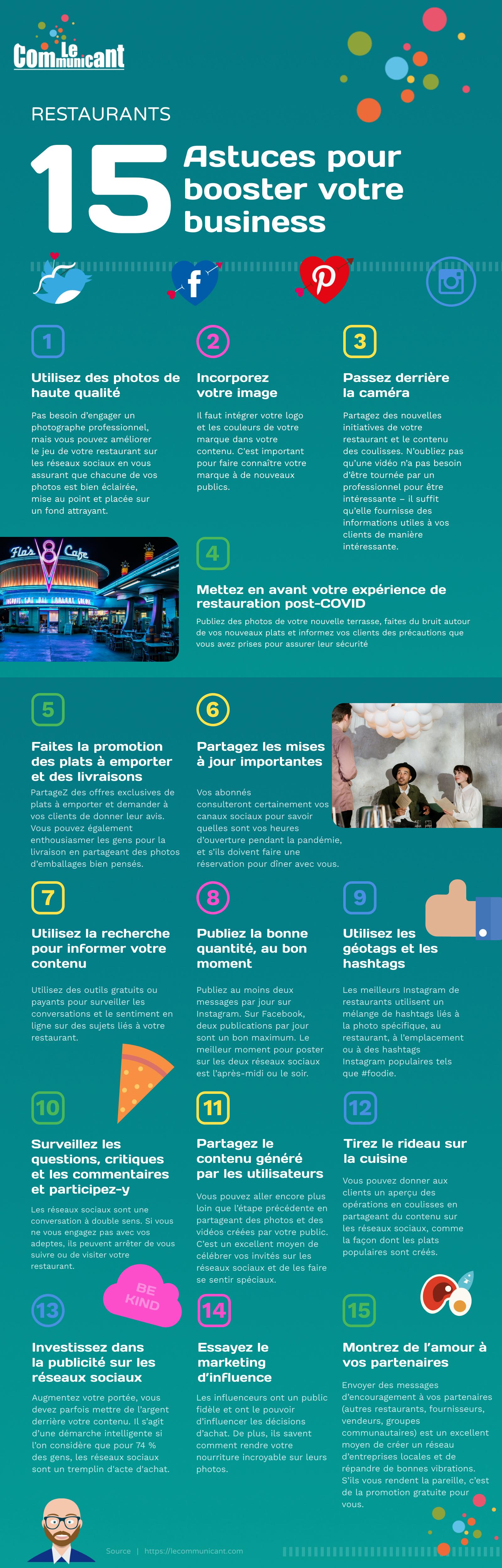 15 astuces social media pour les restaurants